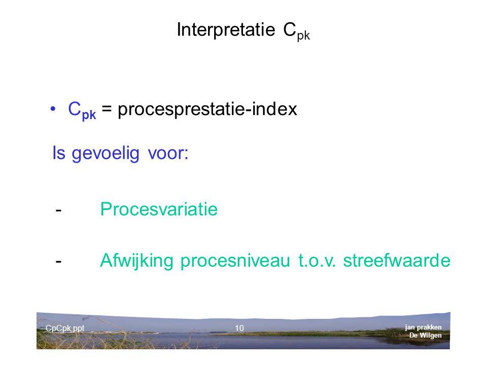 jan prakken De Wilgen CpCpk.ppt10 Interpretatie C pk C pk = procesprestatie-index Is gevoelig voor: -Procesvariatie -Afwijking procesniveau t.o.v.