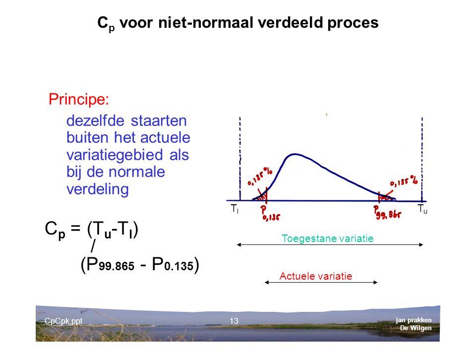 jan prakken De Wilgen CpCpk.ppt13 C p voor niet-normaal verdeeld proces Principe: dezelfde staarten buiten het actuele variatiegebied als bij de normale verdeling TlTl TuTu Toegestane variatie Actuele variatie C p = (T u -T l ) / (P 99.865 - P 0.135 )
