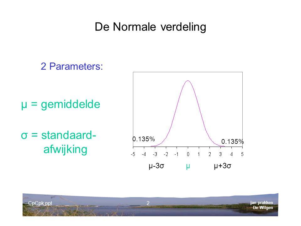 jan prakken De Wilgen CpCpk.ppt2 De Normale verdeling 2 Parameters: µµ+3σµ-3σ 0.135% µ = gemiddelde σ = standaard- afwijking