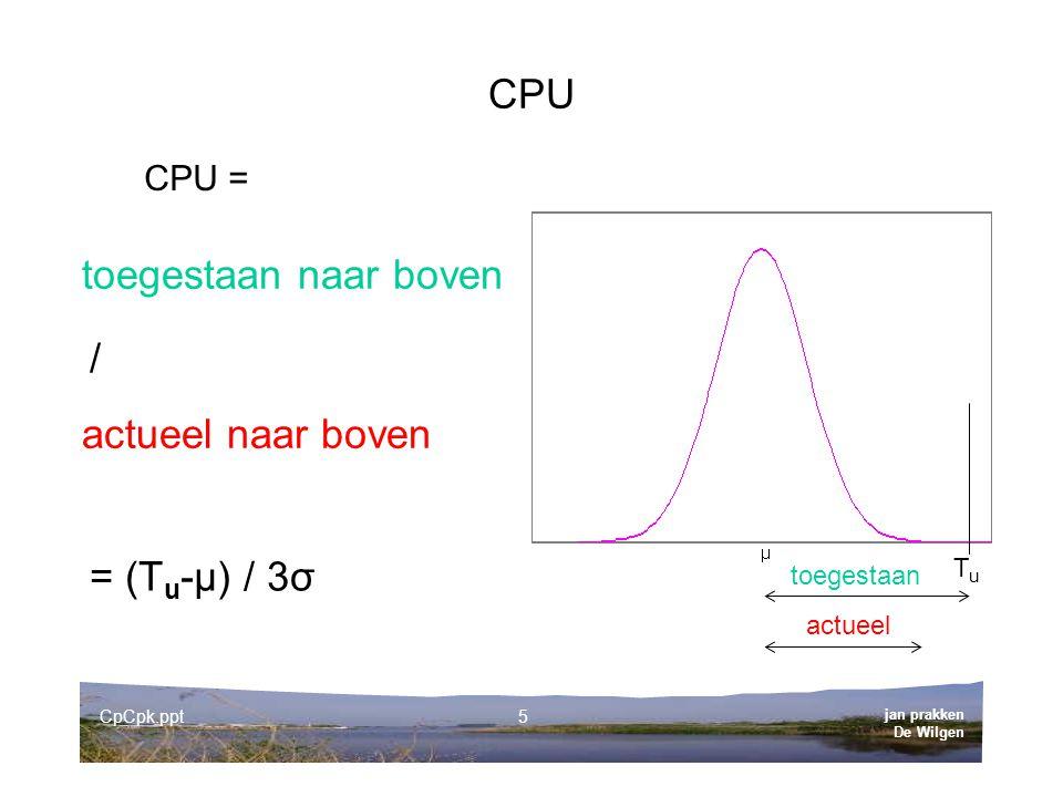 jan prakken De Wilgen CpCpk.ppt5 CPU CPU = TuTu actueel toegestaan toegestaan naar boven / actueel naar boven = (T u -µ) / 3σ