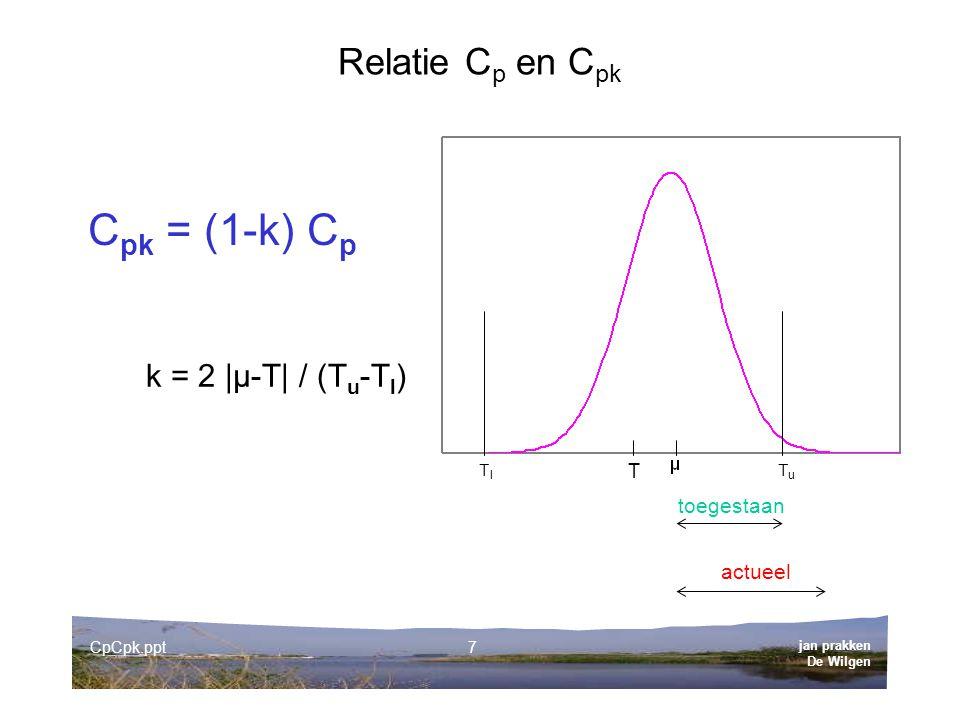 jan prakken De Wilgen CpCpk.ppt7 Relatie C p en C pk k = 2 |µ-T| / (T u -T l ) TlTl TuTu actueel toegestaan T C pk = (1-k) C p