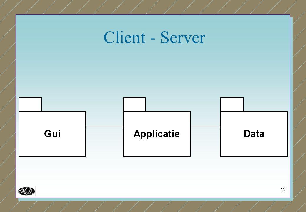 12 Client - Server