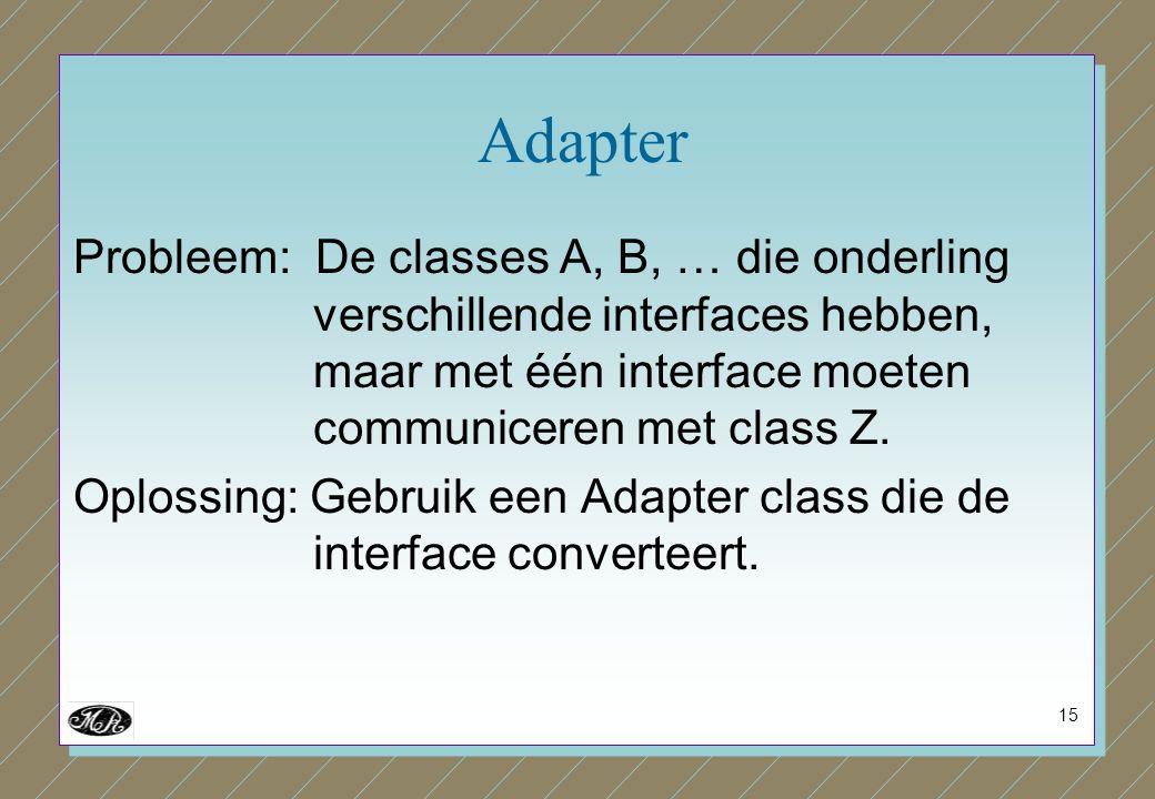 15 Adapter Probleem: De classes A, B, … die onderling verschillende interfaces hebben, maar met één interface moeten communiceren met class Z. Oplossi