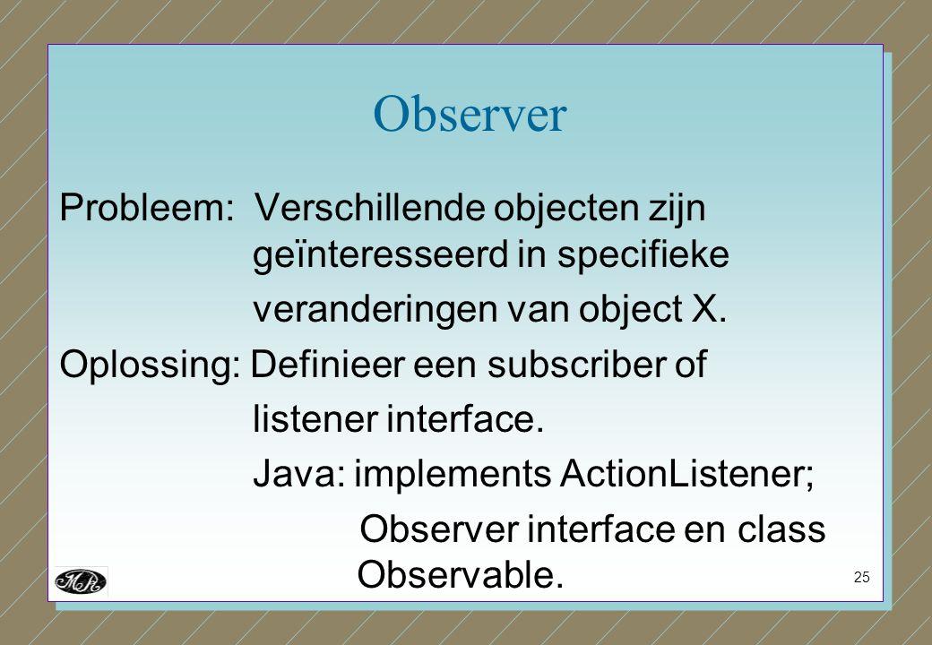 25 Observer Probleem: Verschillende objecten zijn geïnteresseerd in specifieke veranderingen van object X. Oplossing: Definieer een subscriber of list