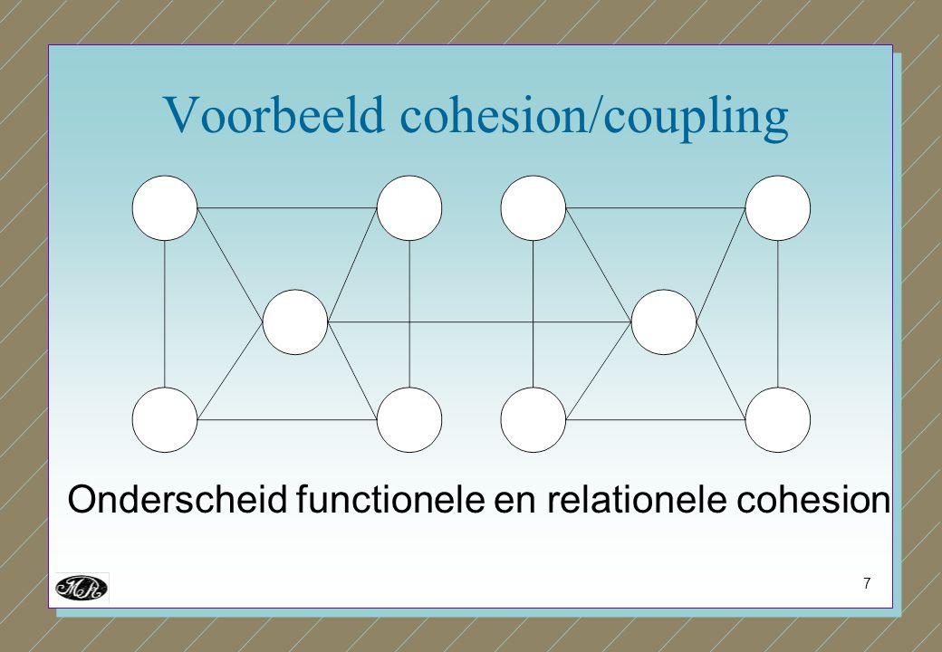 7 Voorbeeld cohesion/coupling Onderscheid functionele en relationele cohesion