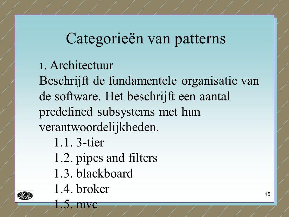 15 1. Architectuur Beschrijft de fundamentele organisatie van de software. Het beschrijft een aantal predefined subsystems met hun verantwoordelijkhed