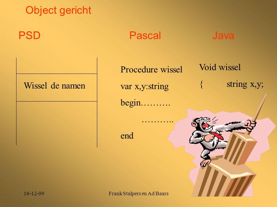 16-12-99Frank Stalpers en Ad Baars Wissel de namen Procedure wissel var x,y:string begin………. ……….. end Void wissel {string x,y; } Object gericht PSDPa