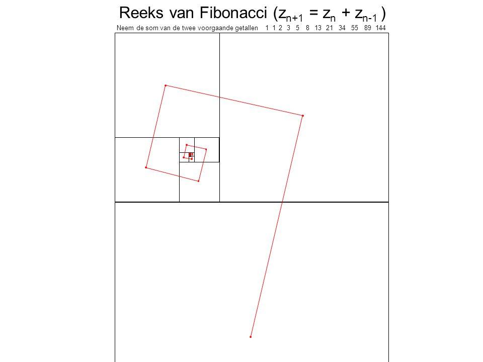Reeks van Fibonacci (z n+1 = z n + z n-1 ) 1123581321345589Neem de som van de twee voorgaande getallen144