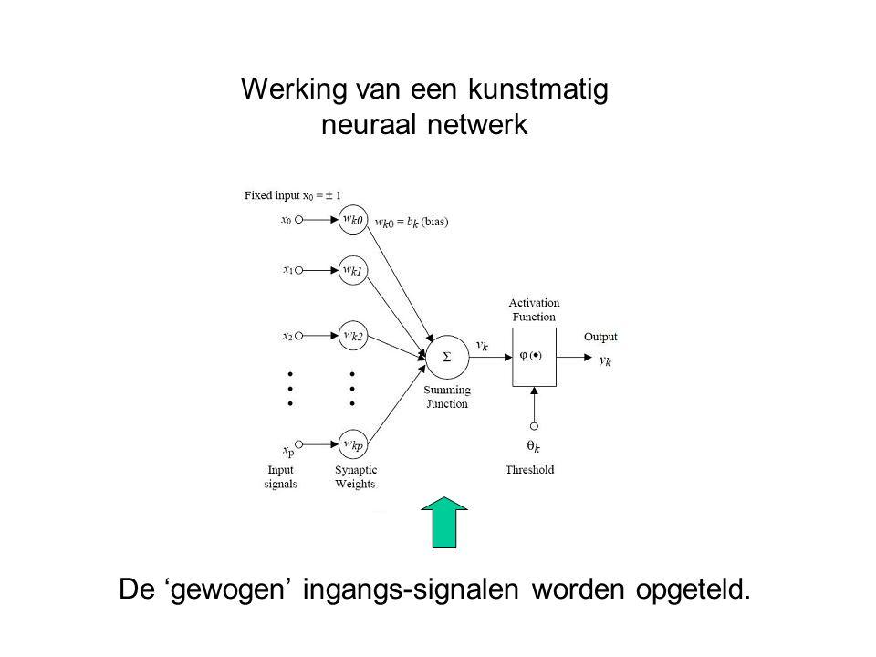 Werking van een kunstmatig neuraal netwerk De 'gewogen' ingangs-signalen worden opgeteld.