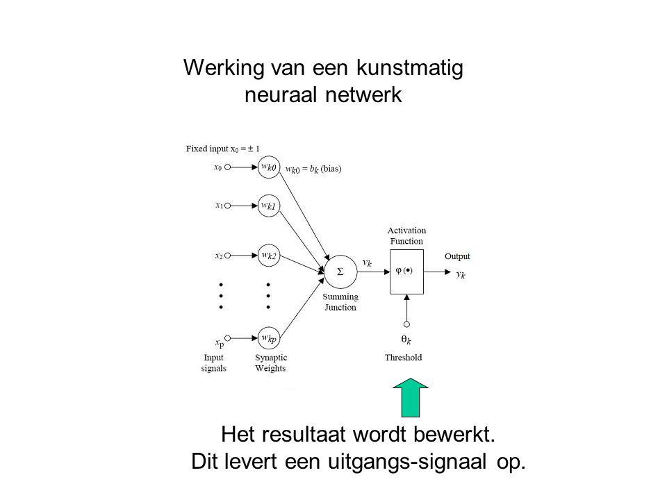 Werking van een kunstmatig neuraal netwerk Het resultaat wordt bewerkt. Dit levert een uitgangs-signaal op.