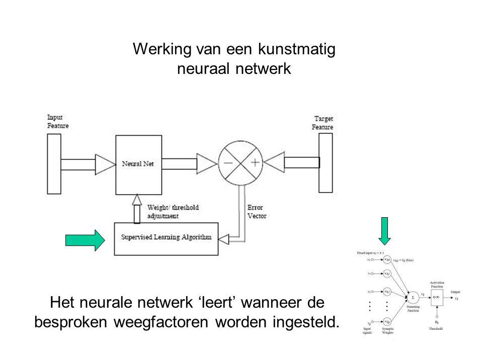 Werking van een kunstmatig neuraal netwerk Het neurale netwerk 'leert' wanneer de besproken weegfactoren worden ingesteld.