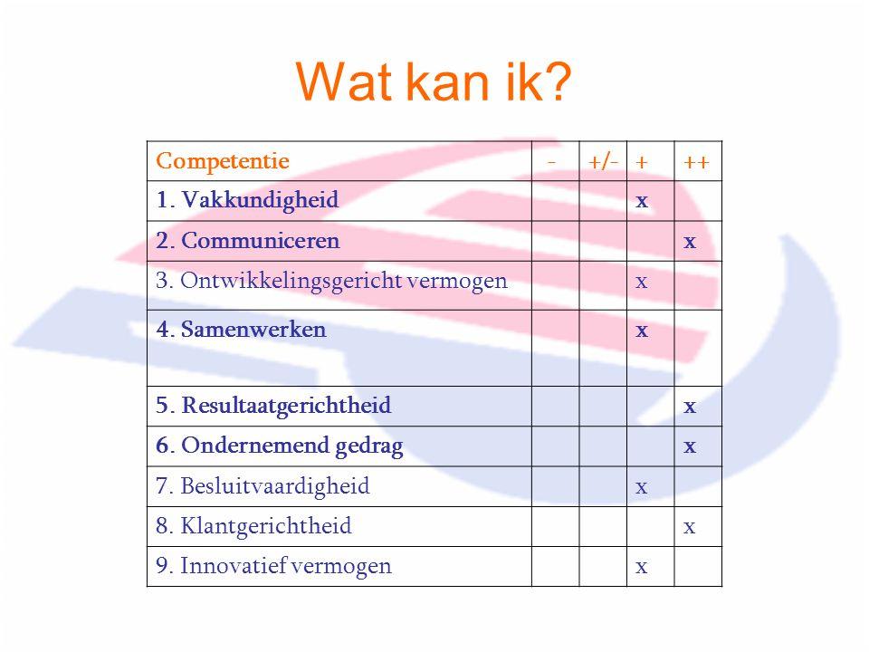 Wat kan ik? Competentie -+/-+++ 1. Vakkundigheidx 2. Communicerenx 3. Ontwikkelingsgericht vermogenx 4. Samenwerkenx 5. Resultaatgerichtheidx 6. Onder