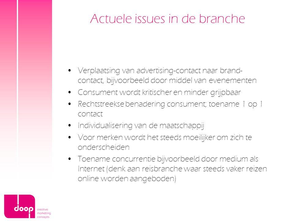 Actuele issues in de branche Verplaatsing van advertising-contact naar brand- contact, bijvoorbeeld door middel van evenementen Consument wordt kritis