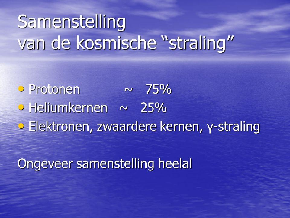 """Samenstelling van de kosmische """"straling"""" Protonen ~ 75% Protonen ~ 75% Heliumkernen ~ 25% Heliumkernen ~ 25% Elektronen, zwaardere kernen, γ-straling"""