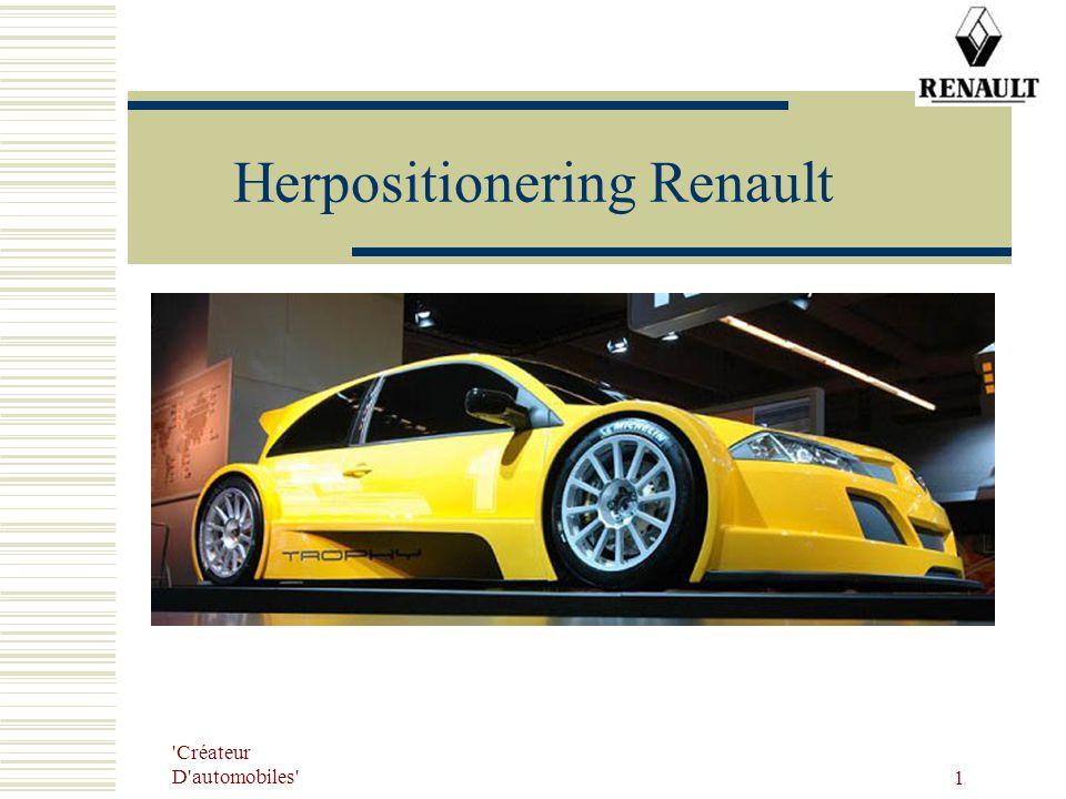 'Créateur D'automobiles' 1 Herpositionering Renault