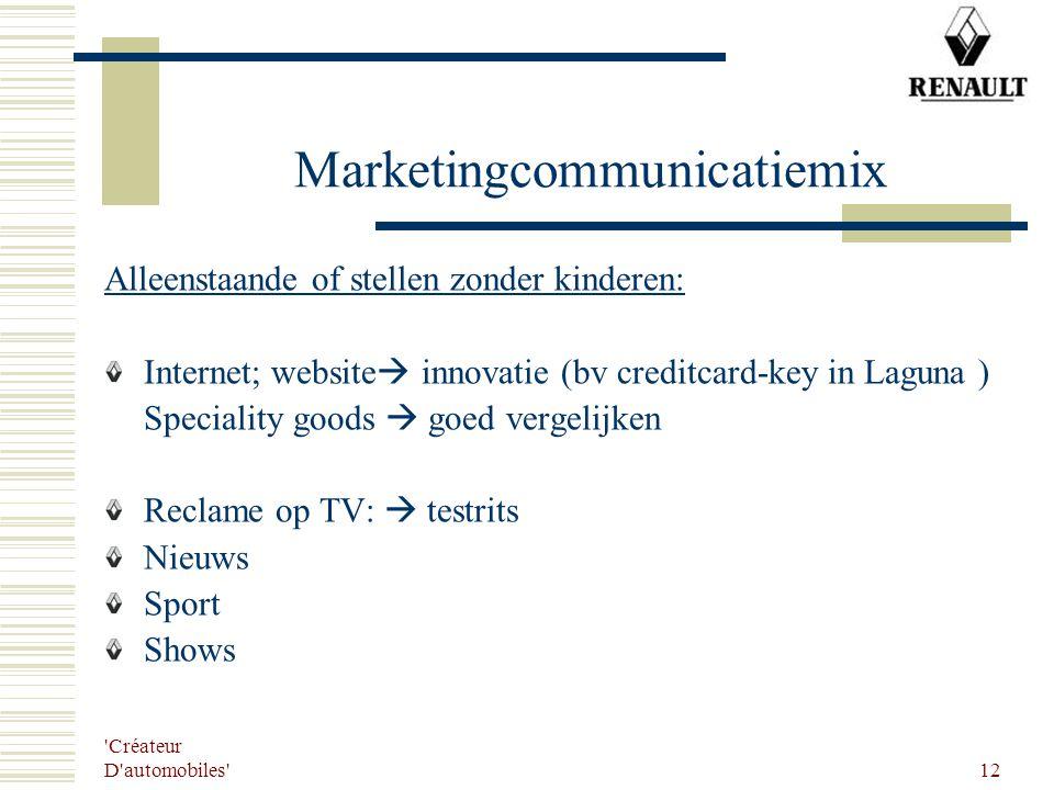 'Créateur D'automobiles' 12 Marketingcommunicatiemix Alleenstaande of stellen zonder kinderen: Internet; website  innovatie (bv creditcard-key in Lag