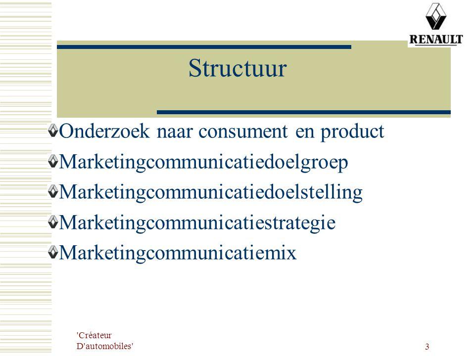 'Créateur D'automobiles' 3 Structuur Onderzoek naar consument en product Marketingcommunicatiedoelgroep Marketingcommunicatiedoelstelling Marketingcom