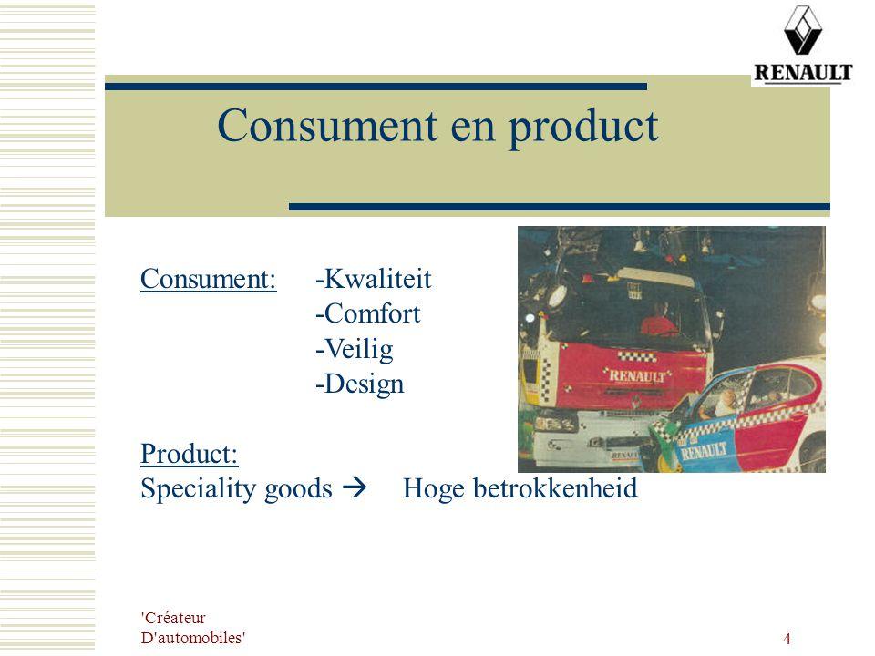 'Créateur D'automobiles' 4 Consument en product Consument:-Kwaliteit -Comfort -Veilig -Design Product: Speciality goods  Hoge betrokkenheid