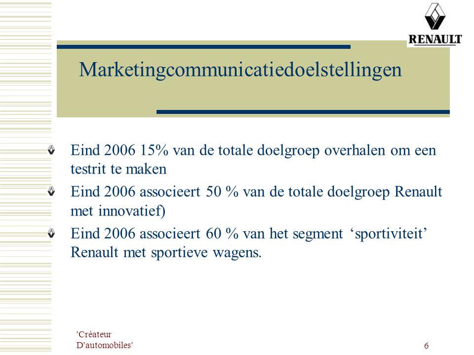 'Créateur D'automobiles' 6 Marketingcommunicatiedoelstellingen Eind 2006 15% van de totale doelgroep overhalen om een testrit te maken Eind 2006 assoc