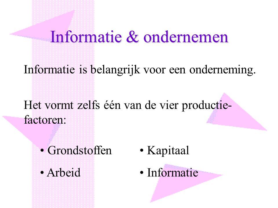 Informatie & ondernemen Informatie is belangrijk voor een onderneming. Het vormt zelfs één van de vier productie- factoren: Grondstoffen Arbeid Kapita