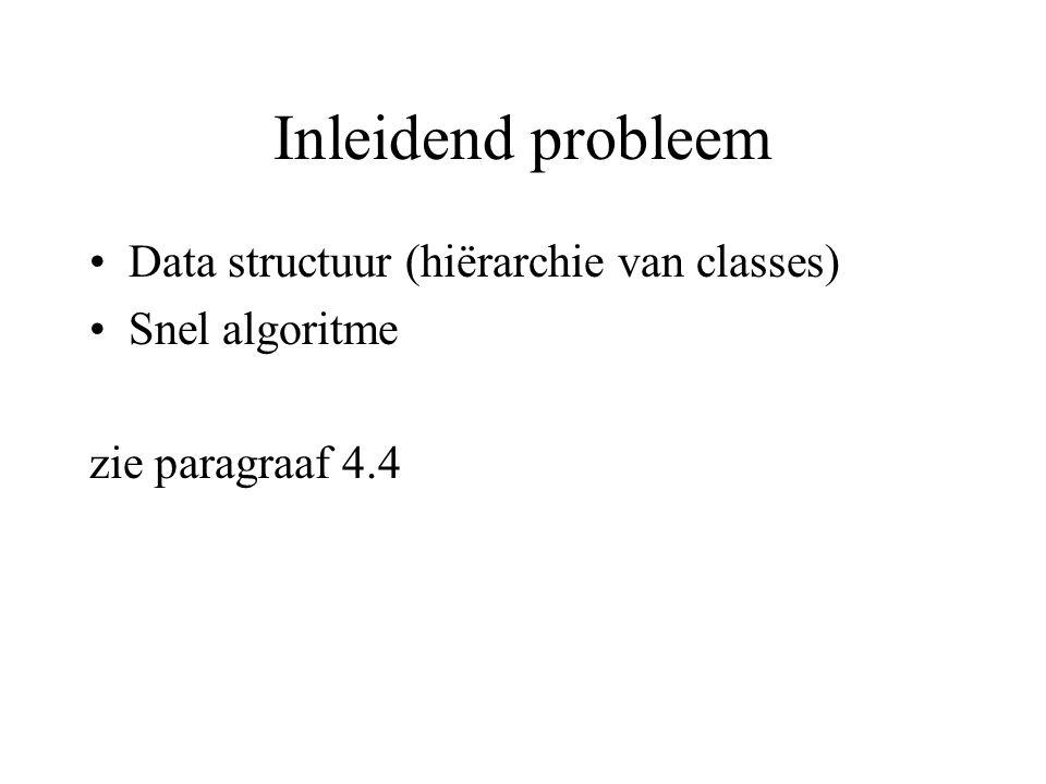 Inleidend probleem Data structuur (hiërarchie van classes) Snel algoritme zie paragraaf 4.4