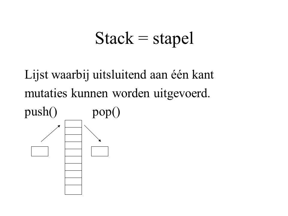 Stack = stapel Lijst waarbij uitsluitend aan één kant mutaties kunnen worden uitgevoerd. push() pop()