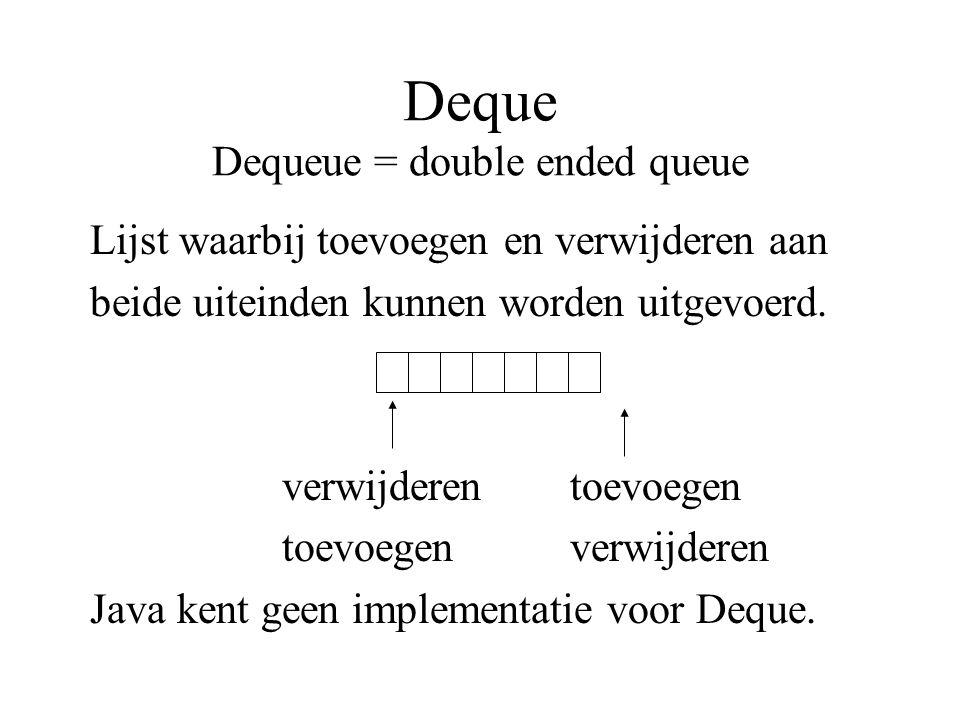 Deque Dequeue = double ended queue Lijst waarbij toevoegen en verwijderen aan beide uiteinden kunnen worden uitgevoerd. verwijderentoevoegen toevoegen
