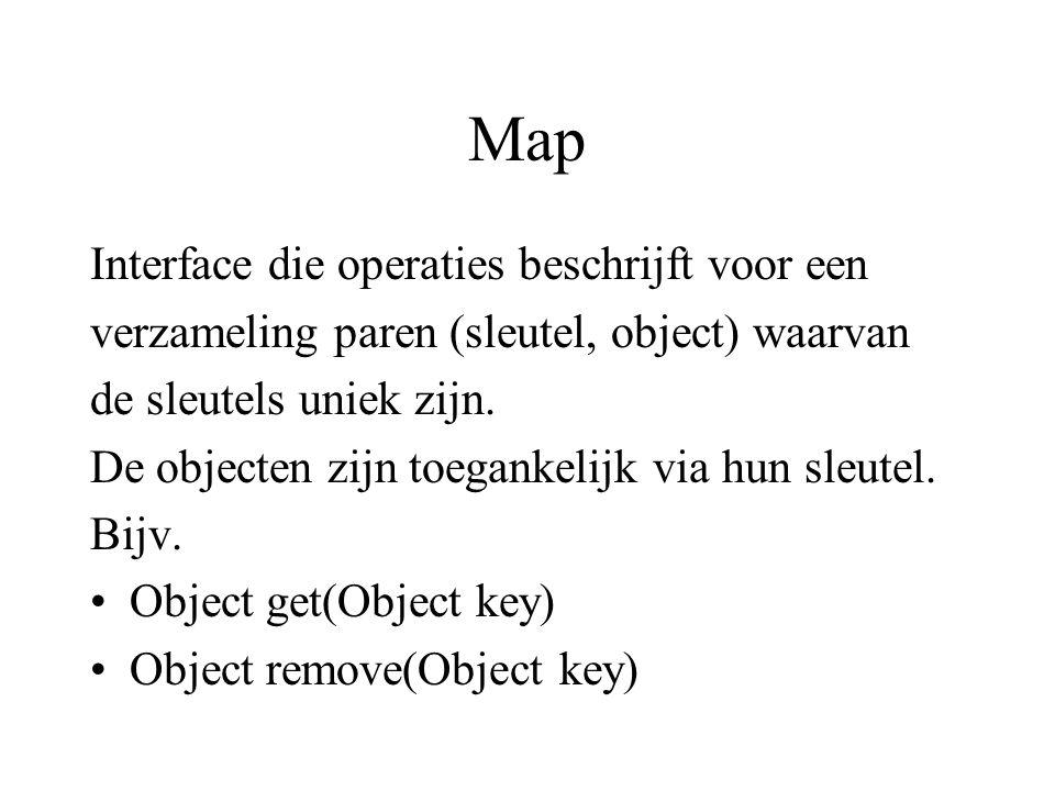 Map Interface die operaties beschrijft voor een verzameling paren (sleutel, object) waarvan de sleutels uniek zijn. De objecten zijn toegankelijk via