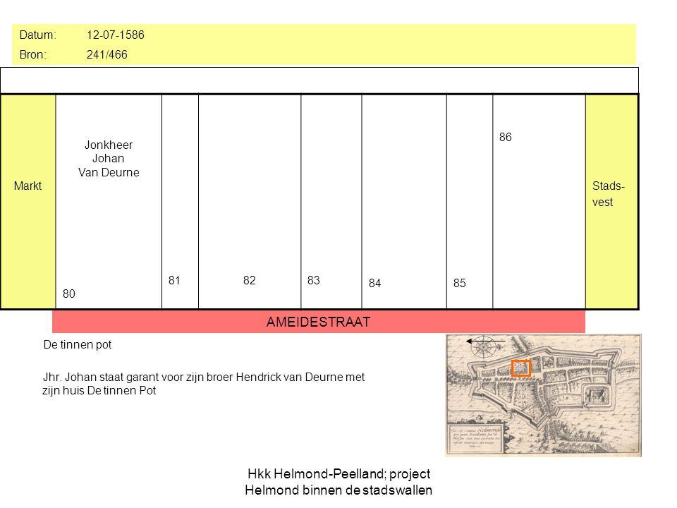 Hkk Helmond-Peelland; project Helmond binnen de stadswallen De tinnen pot Jhr.