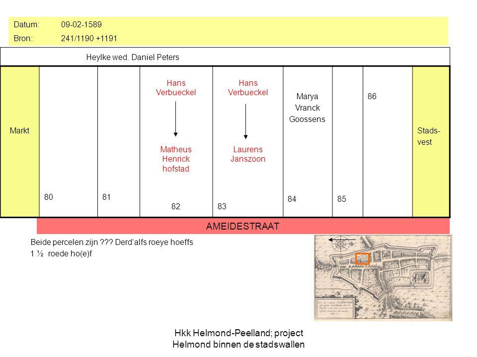 Hkk Helmond-Peelland; project Helmond binnen de stadswallen Beide percelen zijn .