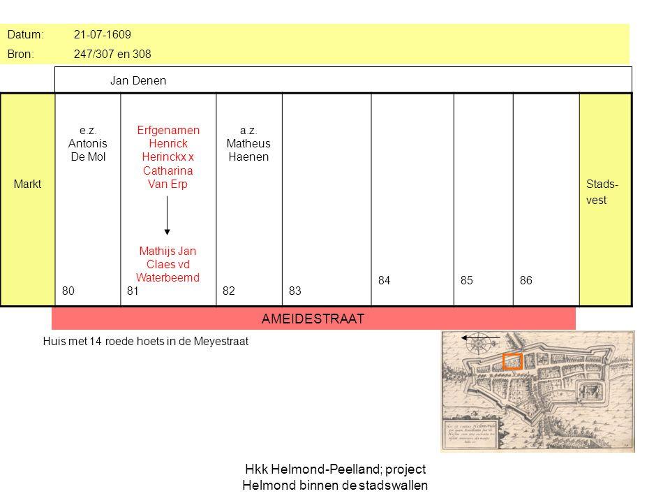 Hkk Helmond-Peelland; project Helmond binnen de stadswallen Huis met 14 roede hoets in de Meyestraat Markt e.z.