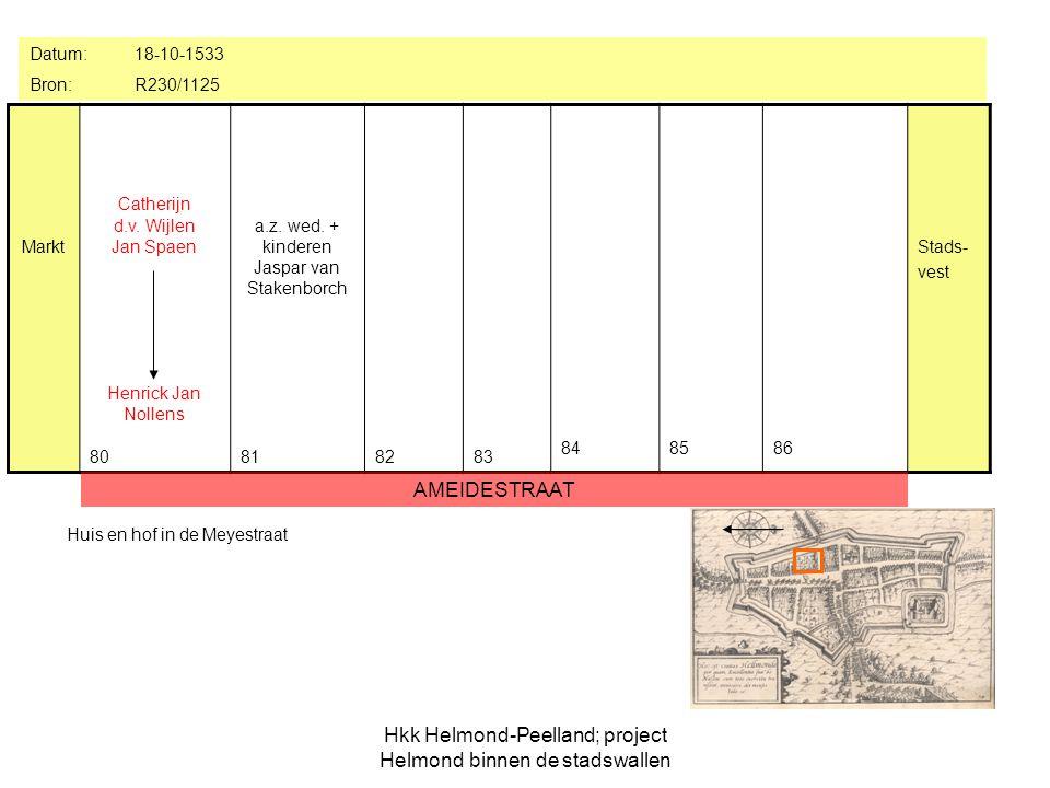 Hkk Helmond-Peelland; project Helmond binnen de stadswallen Huis en hofke Geen grondcijns Markt wed Dirk Tempelaers 87 Antonis Peters de Ketelaer Catalijn v.d.