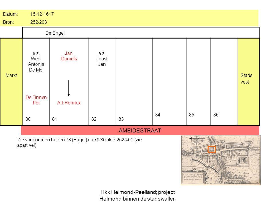 Hkk Helmond-Peelland; project Helmond binnen de stadswallen Zie voor namen huizen 78 (Engel) en 79/80 akte 252/401 (zie apart vel) Markt e.z.