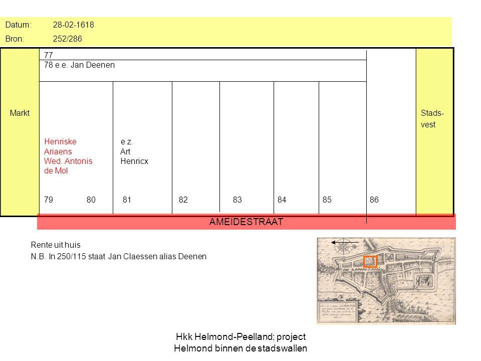 Hkk Helmond-Peelland; project Helmond binnen de stadswallen Rente uit huis N.B.