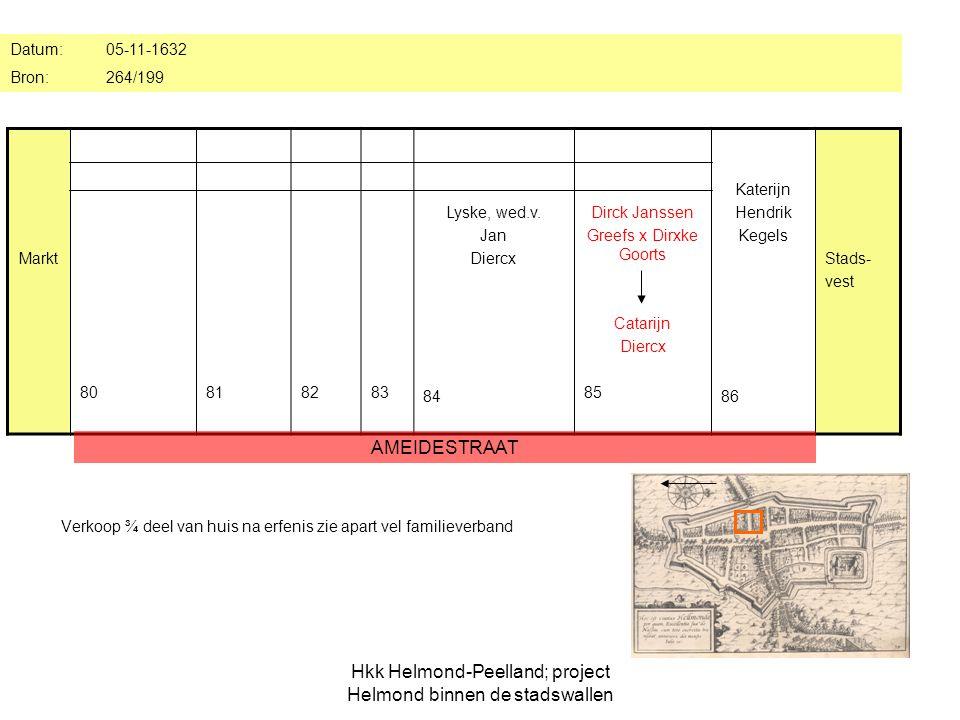 Hkk Helmond-Peelland; project Helmond binnen de stadswallen Verkoop ¾ deel van huis na erfenis zie apart vel familieverband Markt 8081 8283 Lyske, wed.v.