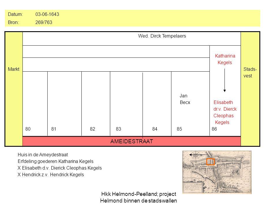 Hkk Helmond-Peelland; project Helmond binnen de stadswallen Huis in de Ameydestraat Erfdeling goederen Katharina Kegels X Elisabeth d.v.