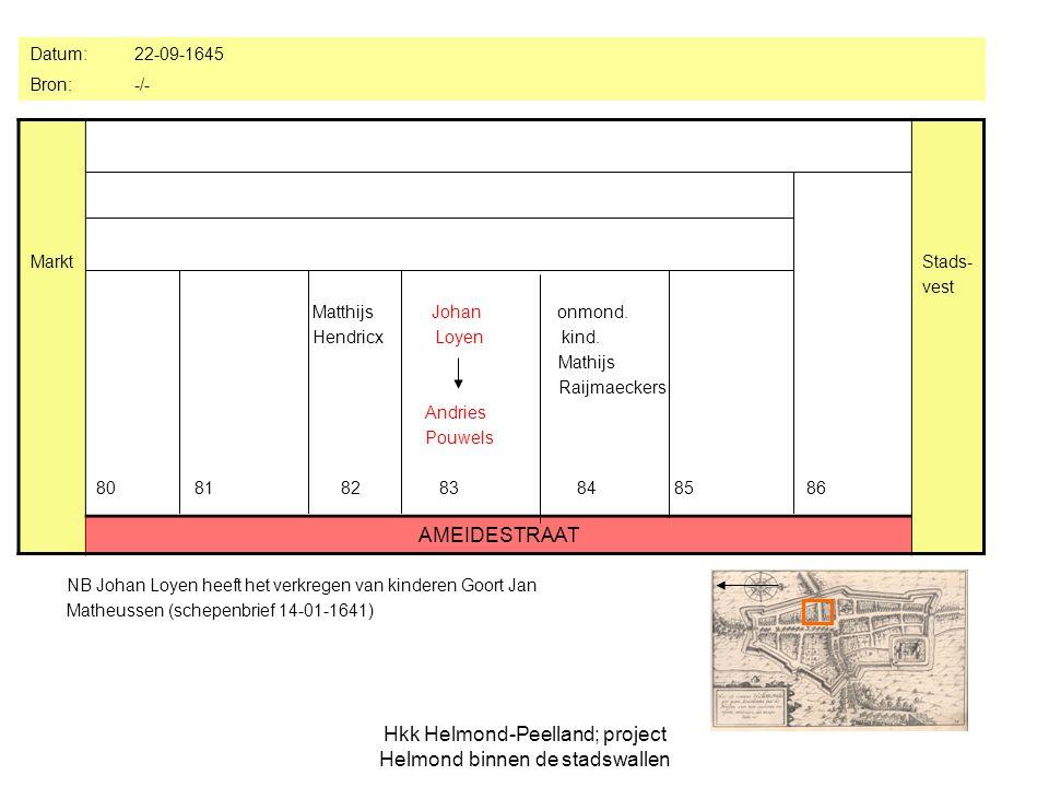 Hkk Helmond-Peelland; project Helmond binnen de stadswallen NB Johan Loyen heeft het verkregen van kinderen Goort Jan Matheussen (schepenbrief 14-01-1641) Markt Matthijs Johan onmond.