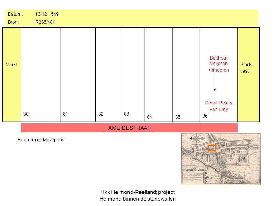 Hkk Helmond-Peelland; project Helmond binnen de stadswallen Een huis Akte 345/346 vernadering die weer terug wordt gegeven Markt Peter Jansen Van Arlen Metien, wed.