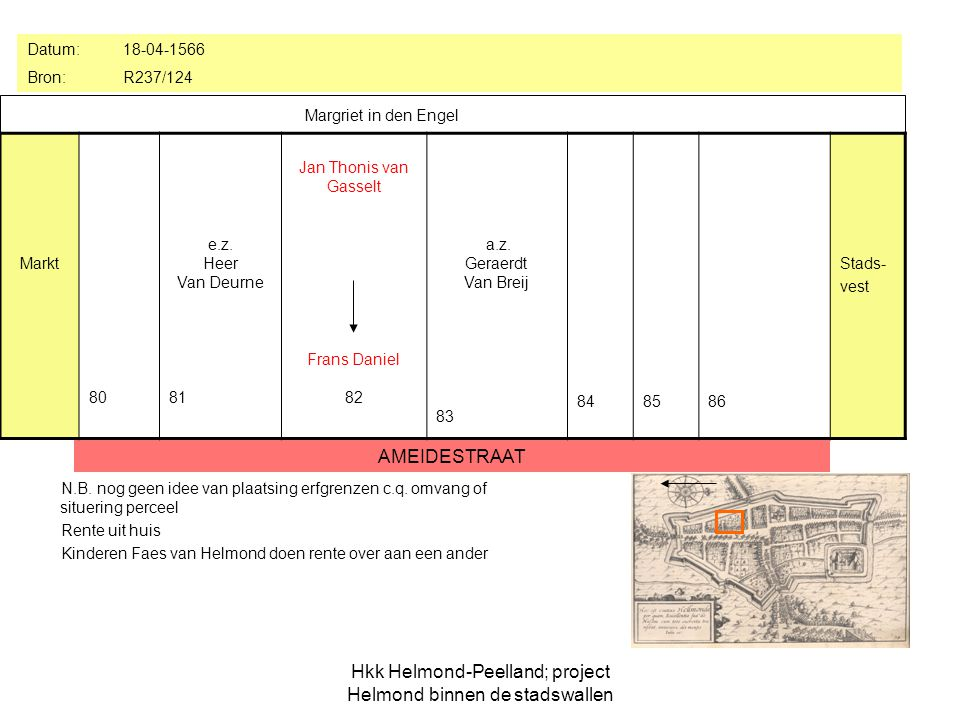 Hkk Helmond-Peelland; project Helmond binnen de stadswallen Huis hofstad en hofke in de Ameidestraat Nakijken : ee Wed.