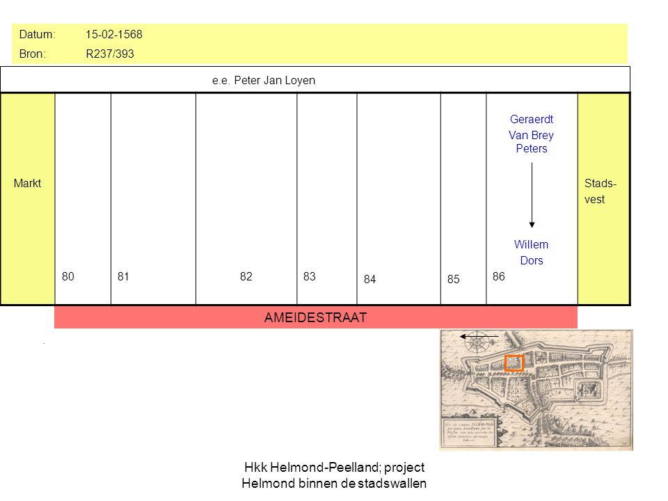 Hkk Helmond-Peelland; project Helmond binnen de stadswallen Markt e.z.