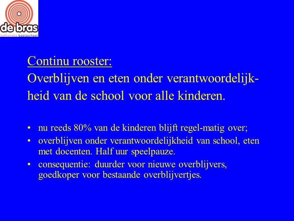 Continu rooster: Overblijven en eten onder verantwoordelijk- heid van de school voor alle kinderen.