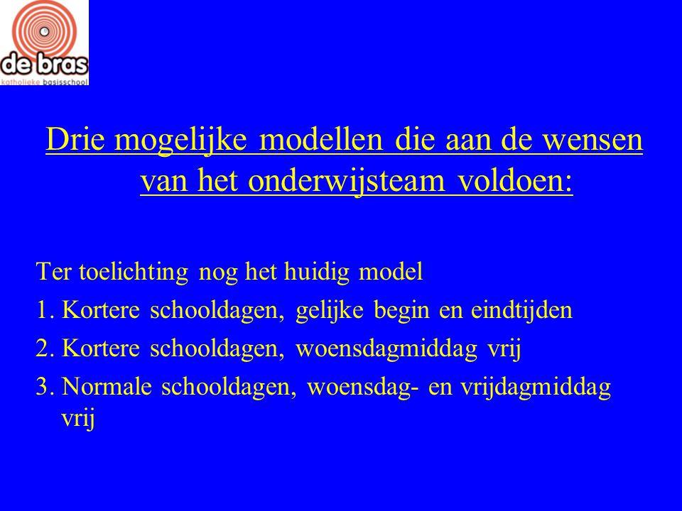 Opmerking vooraf (1) Modellen zijn indicatief Drie studiedagen Invoering alleen mogelijk bij capaciteitstoename BSO (gegarandeerd) met Dagarrangementen (inspanningsver- plichting) in de wijk.