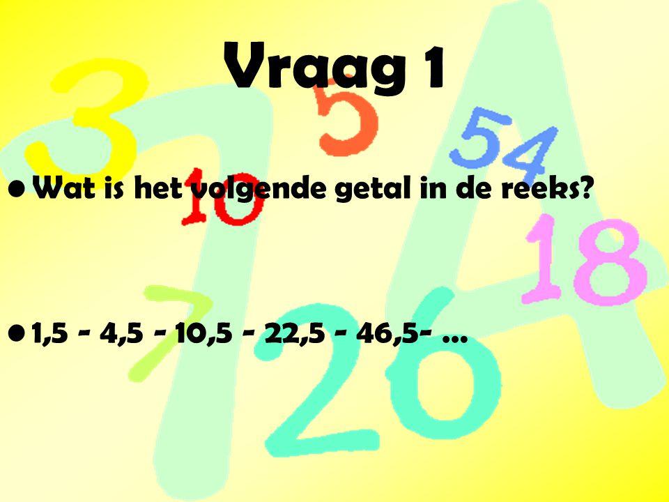 Vraag 1 Wat is het volgende getal in de reeks? 1,5 - 4,5 - 10,5 - 22,5 - 46,5- …