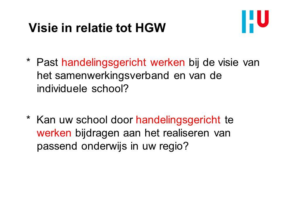 Visie in relatie tot HGW * Past handelingsgericht werken bij de visie van het samenwerkingsverband en van de individuele school? * Kan uw school door