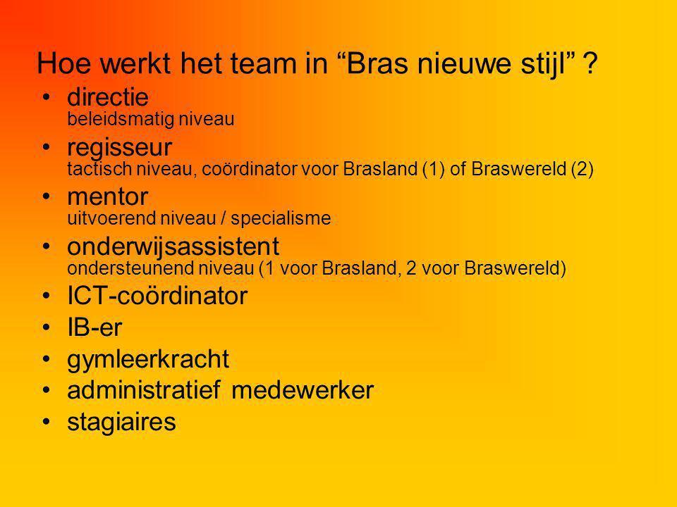 Hoe werkt het team in Bras nieuwe stijl .