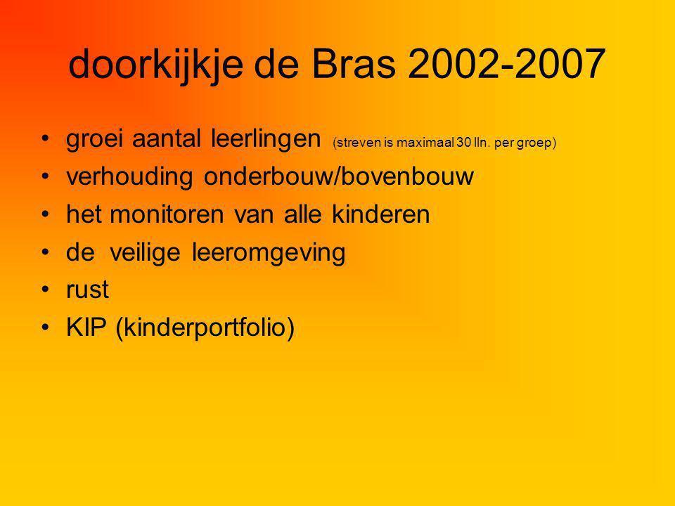 doorkijkje de Bras 2002-2007 groei aantal leerlingen (streven is maximaal 30 lln.