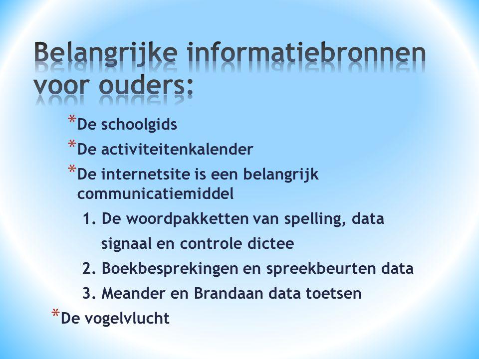 * De schoolgids * De activiteitenkalender * De internetsite is een belangrijk communicatiemiddel 1.