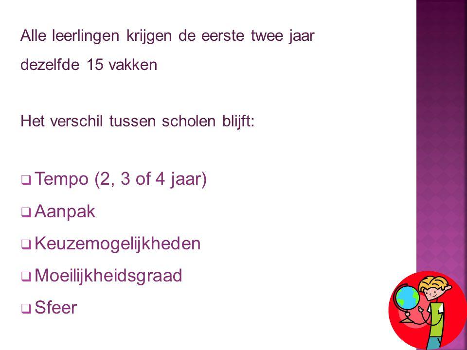 Nederlands  Engels  Frans of Duits  Geschiedenis  Aardrijkskunde  Economie  Wiskunde  Natuur- en scheikunde  Lichamelijke Opvoeding  Verzor