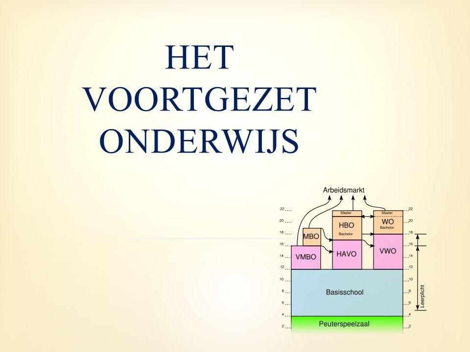 Januari: Definitief eindadvies Onderwijskundig rapport Open dagen V.O.