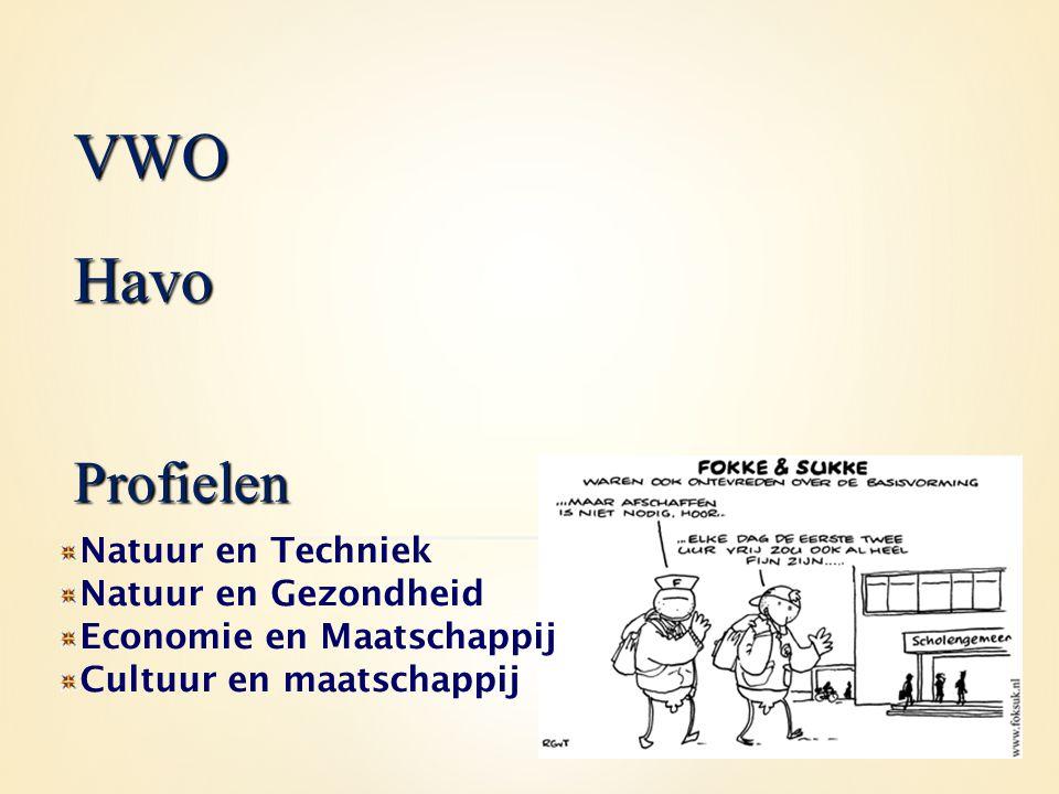 VWOHavo Profielen Natuur en Techniek Natuur en Gezondheid Economie en Maatschappij Cultuur en maatschappij
